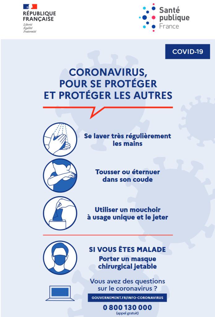prevention-coronavirus