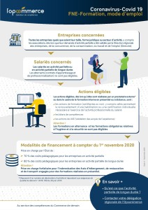 Formation OPCO commerce